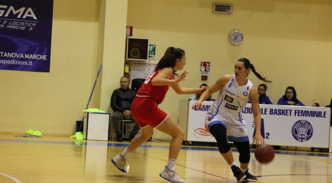 LA FEBA CIVITANOVA MARCHE BATTE L'HIGH SCHOOL BASKET ROMA
